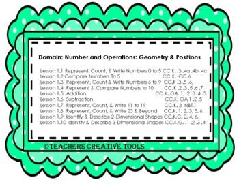 Go Math Kindergarten Assessment Chapter 1