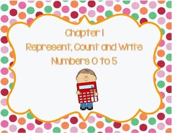Go Math! Kindergarten Chapter 1 Version 2012