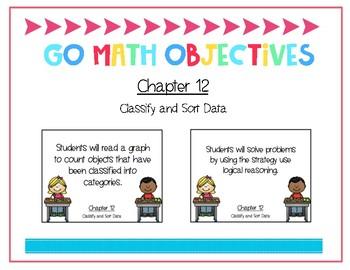 Go Math Kindergarten Chapter 12 Objectives