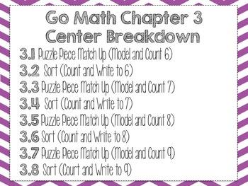 Go Math Kindergarten Chapter 3 (Differentiated Centers)
