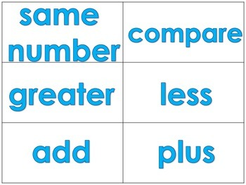 Go Math Kindergarten Essential Questions and Vocabulary-Post In Your Classroom