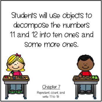 Go Math Kindergarten Objectives