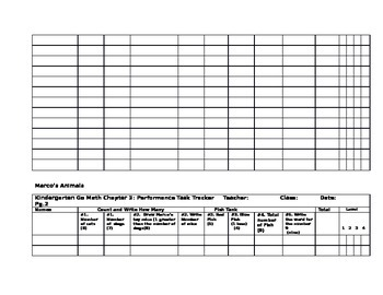 Go Math Kindergarten Performance Task Tracking Sheets for Chapters 2to 6(Update)