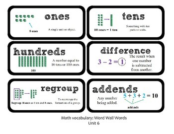 Go Math Lesson Plans Unit 6 - Word Wall Cards - EDITABLE - Grade 2
