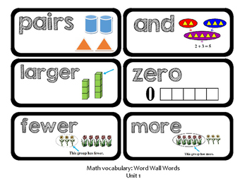 Go Math Lesson Plans Unit 1 - Word Wall Cards - EDITABLE - KINDERGARTEN