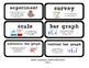 Go Math Lesson Plans Unit 2 - Word Wall Cards - EDITABLE - Grade 3