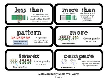 Go Math Lesson Plans Unit 2 - Word Wall Cards - EDITABLE - Grade 2