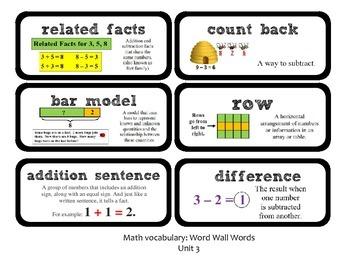 Go Math Lesson Plans Unit 3 - Word Wall Cards - EDITABLE - Grade 2