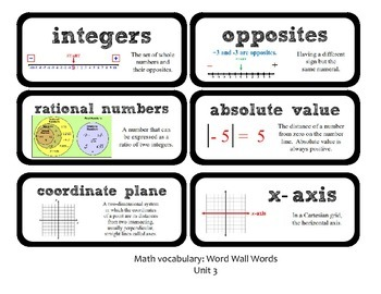 Go Math Lesson Plans Unit 3 - Word Wall Cards - EDITABLE - Grade 6