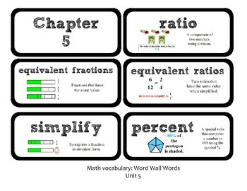 Go Math Lesson Plans Unit 5 - Word Wall Cards - EDITABLE - Grade 6