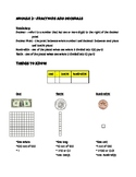 Go Math Module 2 Notes for students and parents
