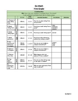 Go Math Planner