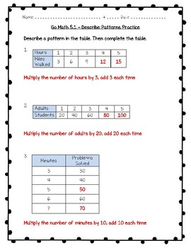 Go Math Practice - 3rd Grade - 5.1 - Describe Patterns ...