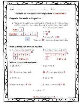 Go Math Practice 4th Grade 2.1 - Multiplication Comparisons Worksheet Freebie!