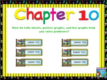 Go Math - Second Grade - Chapter 10