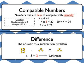 Go Math! Third Grade  Academic Vocabulary Cards