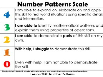 Go Math Third Grade Chapter 1 Lesson Learning Scales