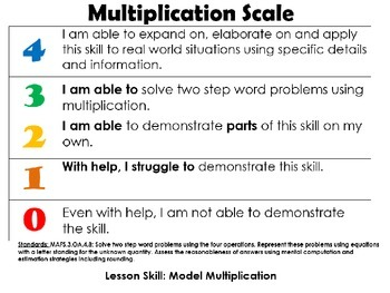 Go Math Third Grade Chapter 3 Lesson Learning Scales