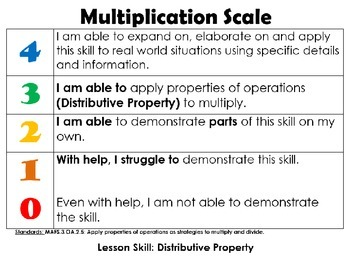 Go Math Third Grade Chapter 4 Lesson Learning Scales
