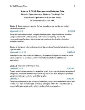 Go Math - Third Grade Lesson Plans - Chapter 2