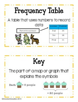 Go Math! Third Grade Vocabulary Cards FOR THE WHOLE YEAR!