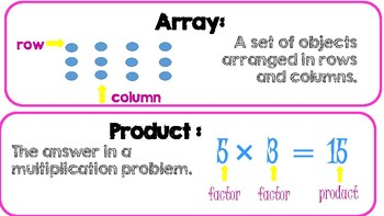 Go Math! Third Grade Word Wall/ Vocabulary Cards- Chapter 7