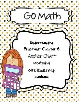 Go Math ~Understanding Fractions~ Chapter 8~Anchor Chart