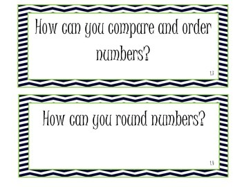Go Math! Unit 1: Essential Questions and Vocabulary for 4th Grade