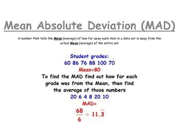 Go Math Unit 6 Vocab Word Wall