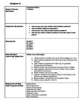 Go Math Unit Plan Chapter 6