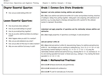 Go Math Unit Plans Chapters 1-5 Bundle