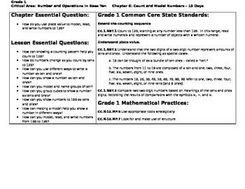 Go Math Unit Plans Chapters 6-8 Bundle