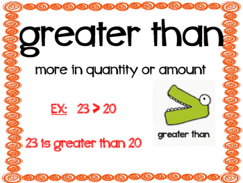 Go Math Vocabulary Cards Chapter 7