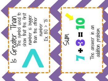 Math Vocabulary Cards Grade 2