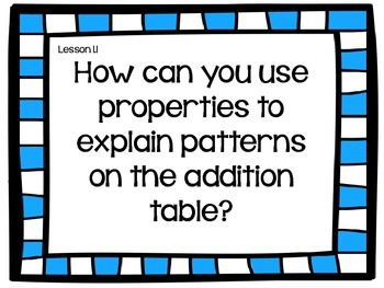 Go Math! Whole Number Operations Essential Question Posters