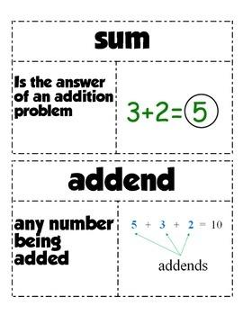 Go Math - Word Wall