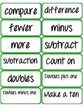 Go Math Word Wall  Words