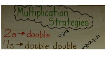 Go Math lesson 7.1 Multiply by 2's and 4's