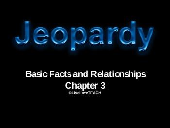 Go Math_ Chapter 3 Jeopardy