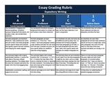 Go-To Grading Rubrics
