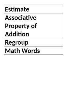 GoMath Chapter 1 Vocabulary Words