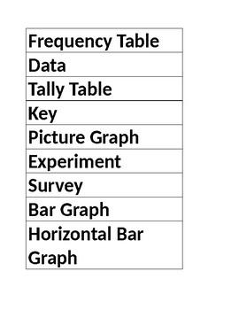GoMath Chapter 2 Vocabulary Words