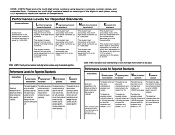 GoMath Grade 4 Chapter 1 Deconstructing Standards