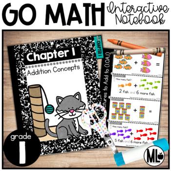 First Grade Math Interactive Notebook, Addition Concepts -