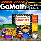 GoMath-Second Grade InteractiveNotebook Chapter1-NumberConcepts
