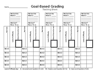 Goal Based Learning Tracking Sheet