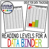 Data Binder: Reading Level Graphing