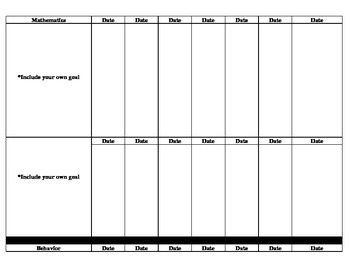 Goal Data Chart