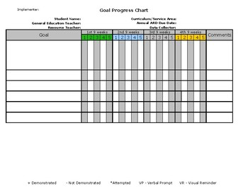 Goal Data Collection Chart 4 out of 5 Trials - Special Education
