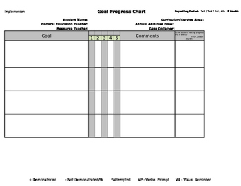 Editable Goal Data Collection Charts - Special Education